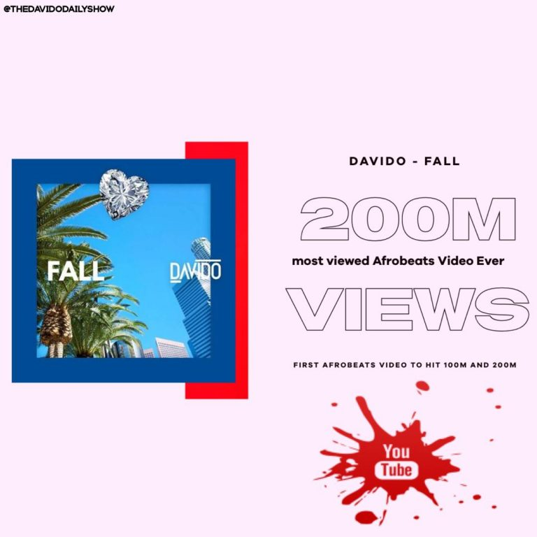 "Davido's Hit Single ""Fall"" Video Sets New Record on Youtube"
